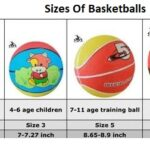 Basketball Size for the Peoples of Different Ages
