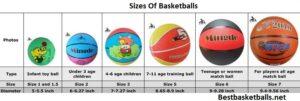 Basketball Sizes